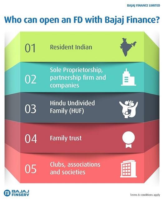 Opening Bajaj Finance FD Accounts