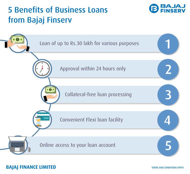 5 Benefits of business loan from Bajaj Finserv