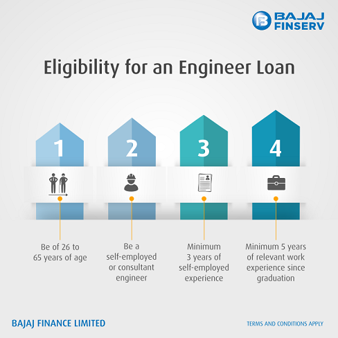 Eligibility for an engineer loan