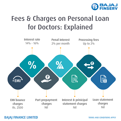 Understanding The Fees And Charges On Your Doctor Loan