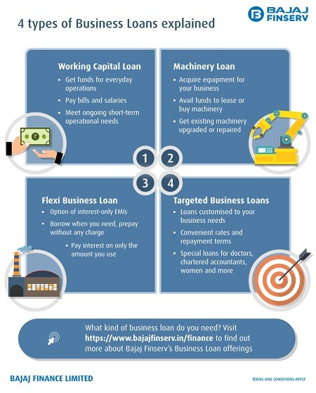 4 types of business loan explained