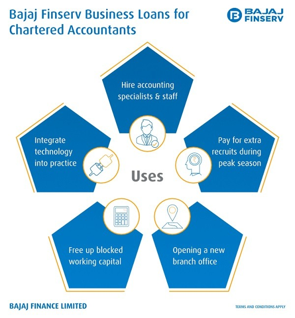 Bajaj finserve loans for charted accountants