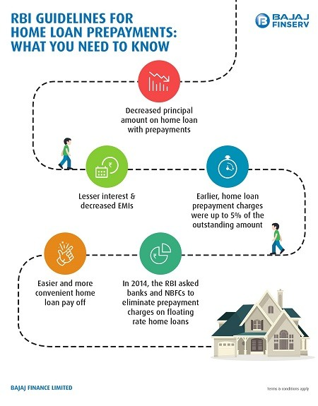 Things to Consider while Applying for Home Loan