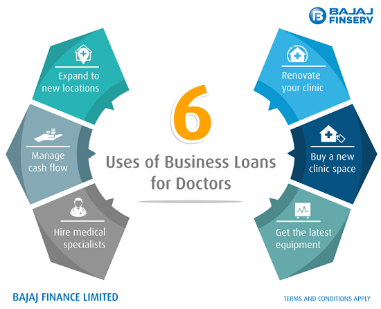 Uses of business loans for doctors