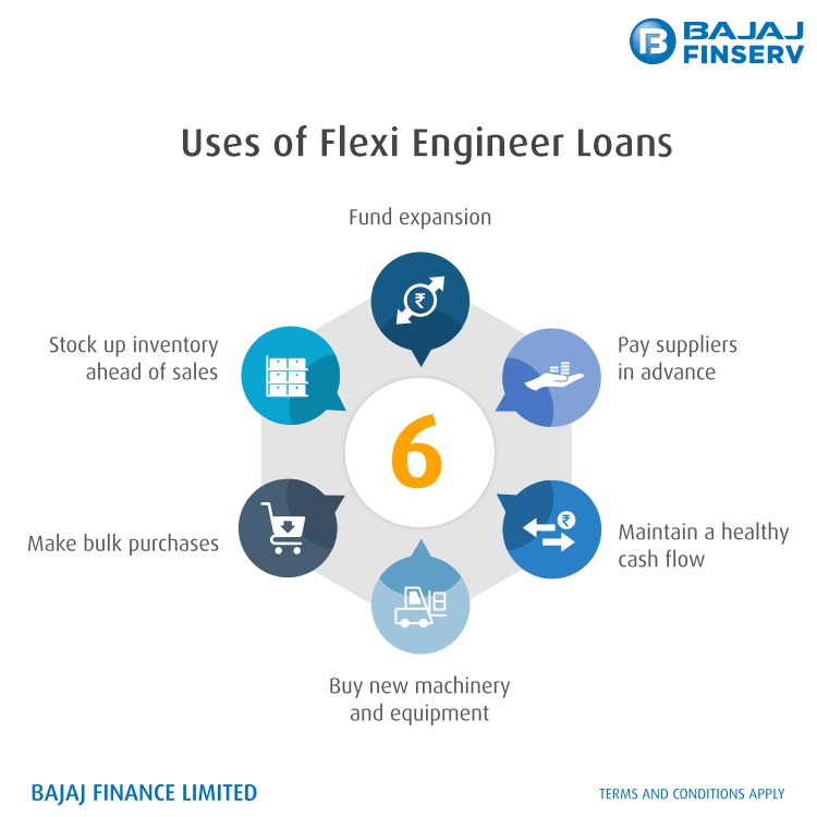 Uses of a Flexi Engineer Loan