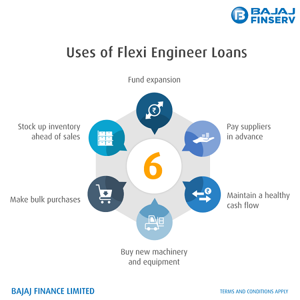 Uses of Flexi Engineer Loans