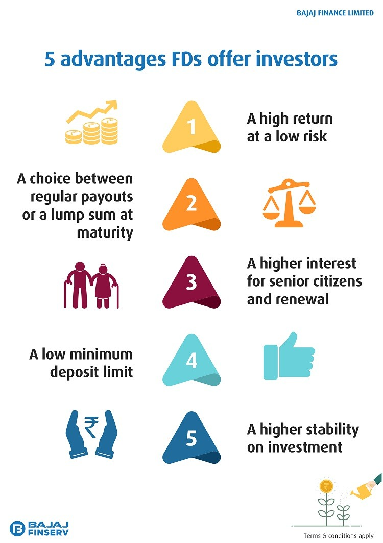 Advantages of FD (Fixed Deposits)