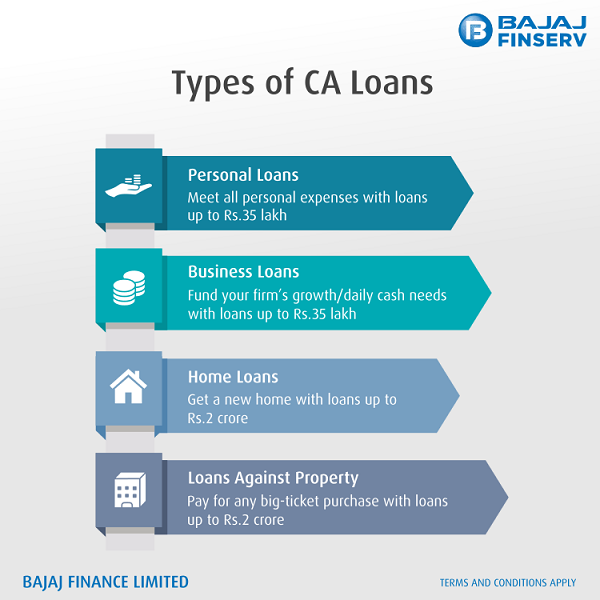 Types of CA LoansX
