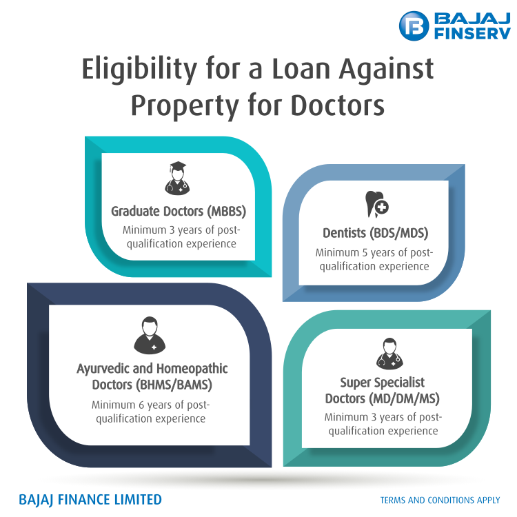 Loan For Doctors Things You Need To Know Bajaj Finserv