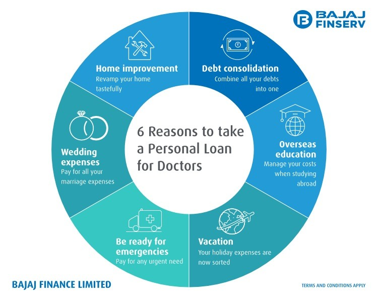 4 Reasons Why You Should Apply For A Bajaj Finserv Personal Loan For Doctors