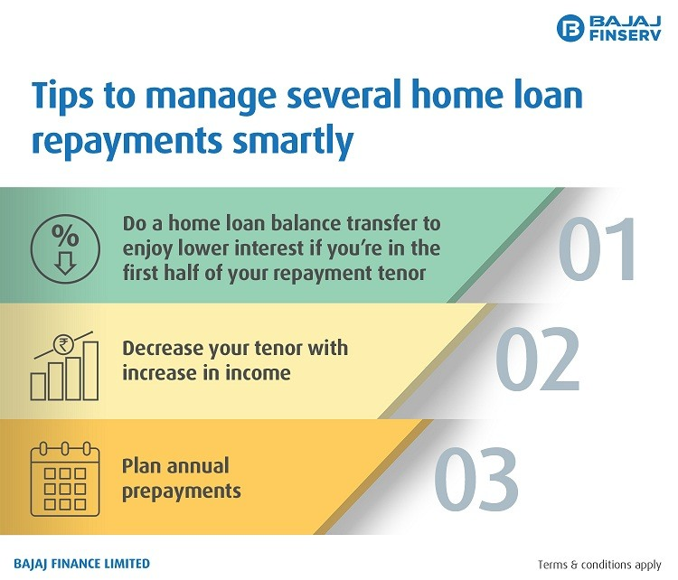 how to pay off home loan faster